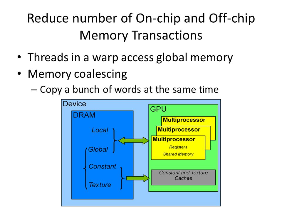 Reduce number of On-chip and Off-chip Memory Transactions
