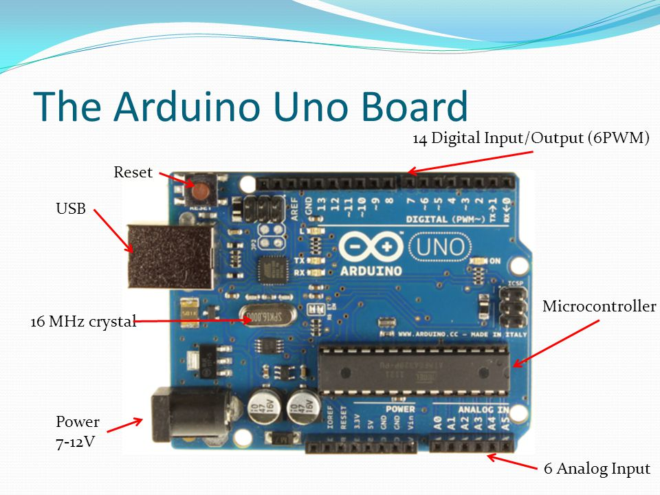 The Arduino Uno Board 14 Digital Input/Output (6PWM) Reset USB