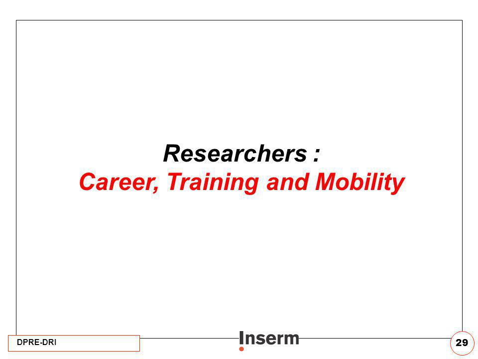 Career, Training and Mobility