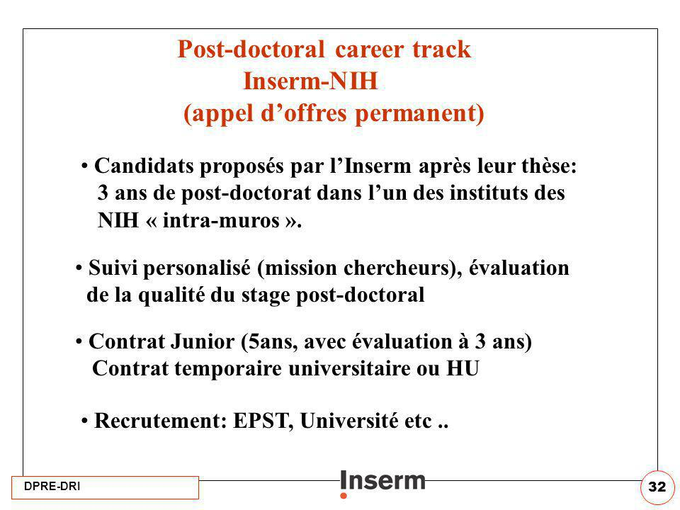 Post-doctoral career track Inserm-NIH (appel d'offres permanent)