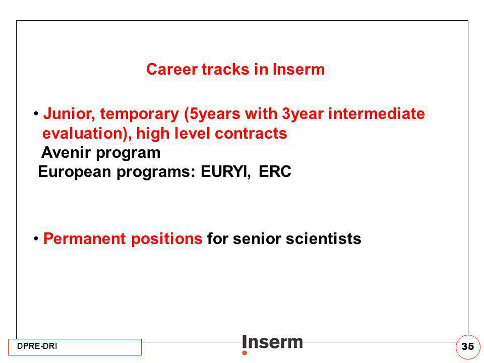Career tracks in Inserm