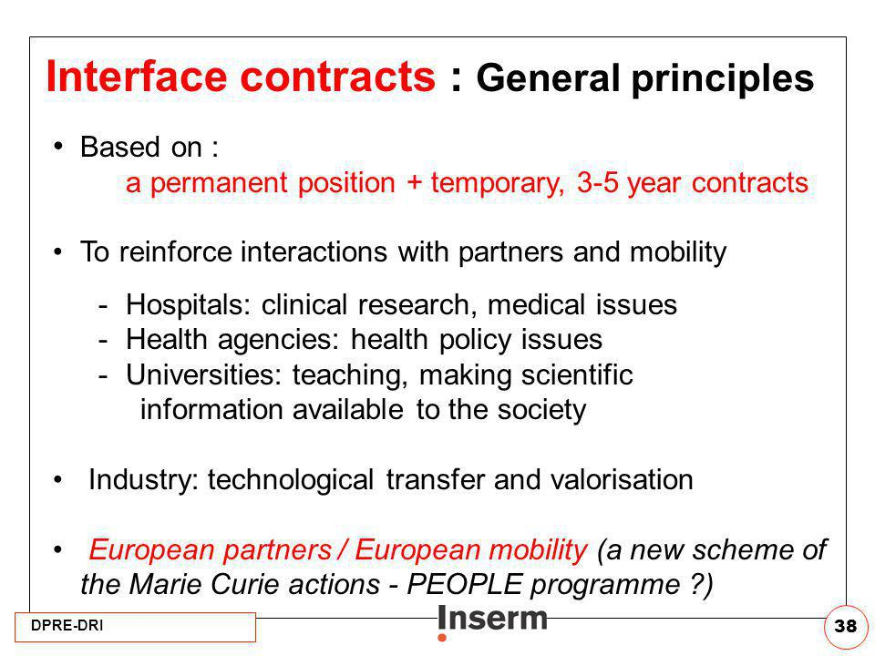 Interface contracts : General principles
