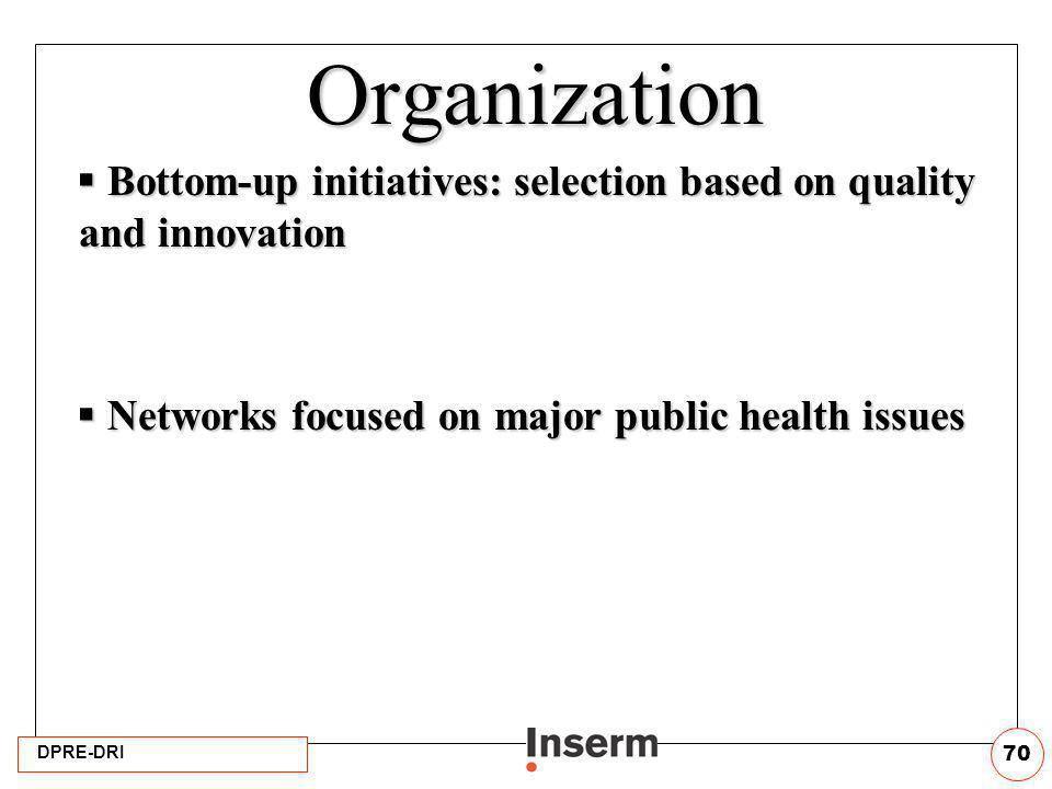 Organization Bottom-up initiatives: selection based on quality and innovation.