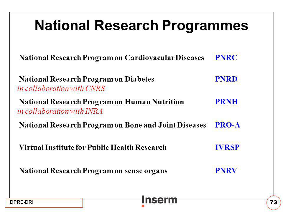 National Research Programmes