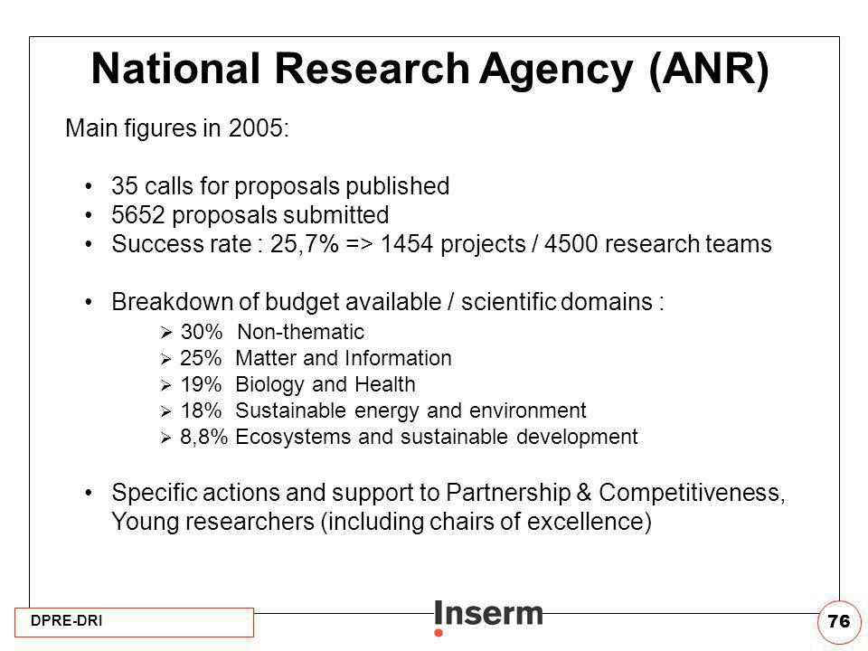 National Research Agency (ANR)