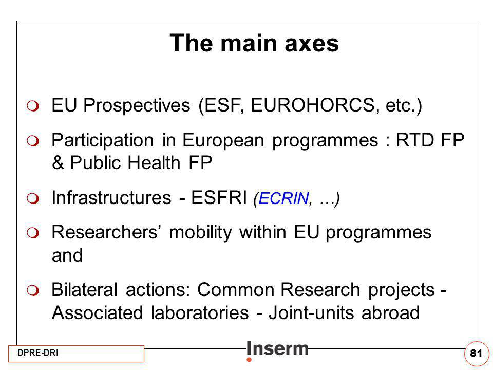 The main axes EU Prospectives (ESF, EUROHORCS, etc.)