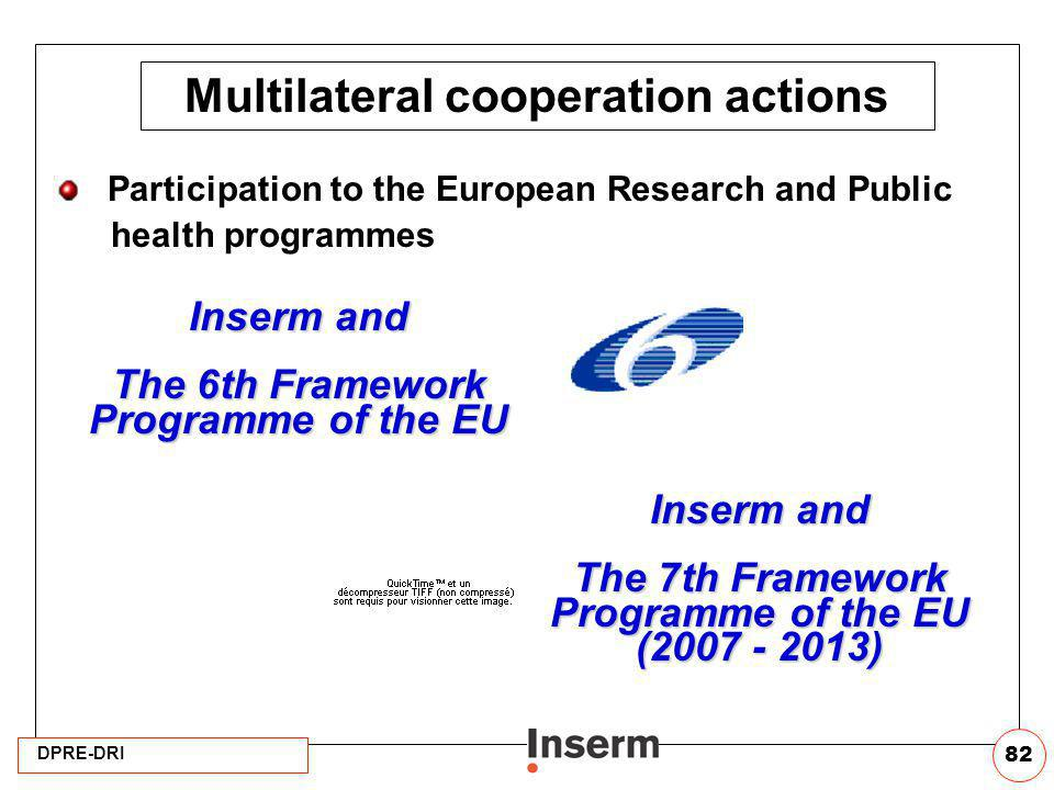 Multilateral cooperation actions