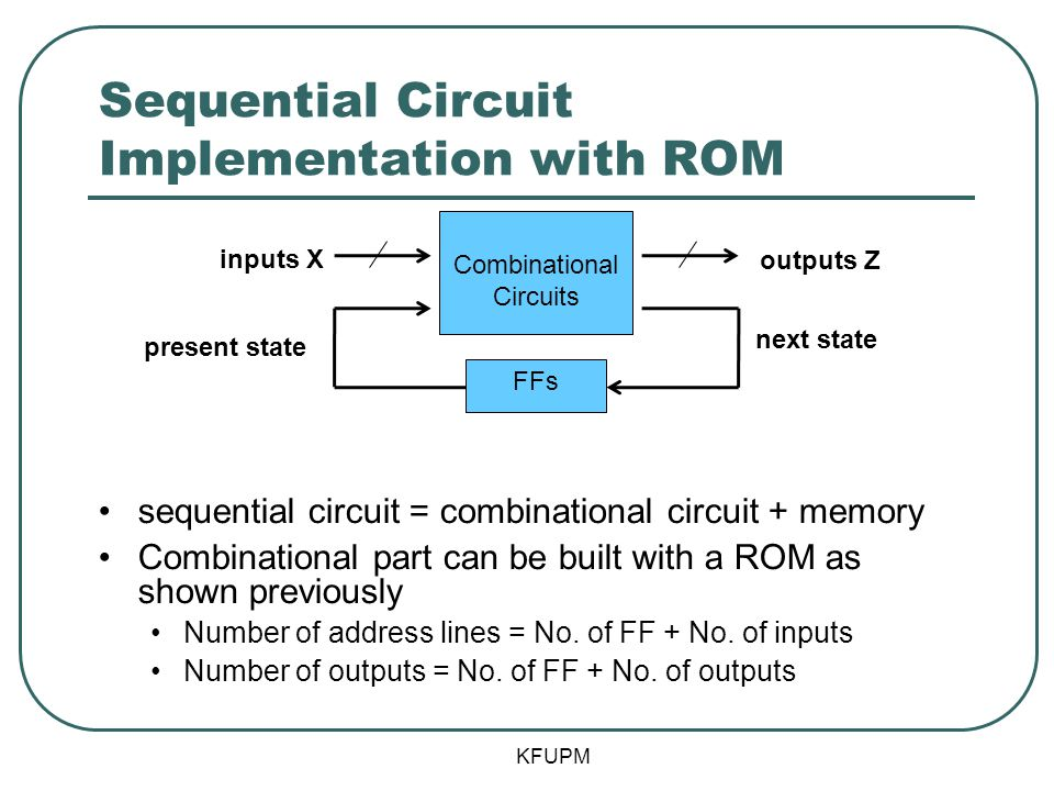 Sequential Circuit Implementation with ROM