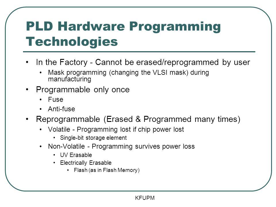 PLD Hardware Programming Technologies