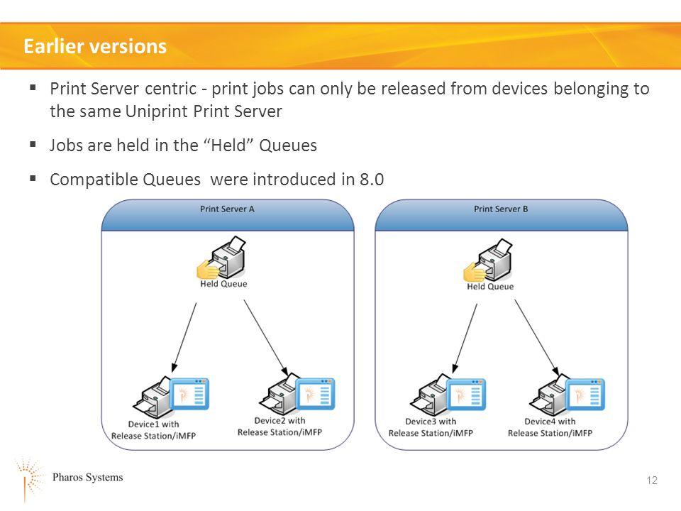 Earlier versions Print Server centric - print jobs can only be released from devices belonging to the same Uniprint Print Server.
