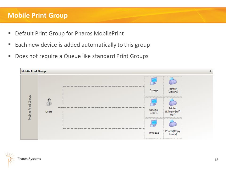 Mobile Print Group Default Print Group for Pharos MobilePrint