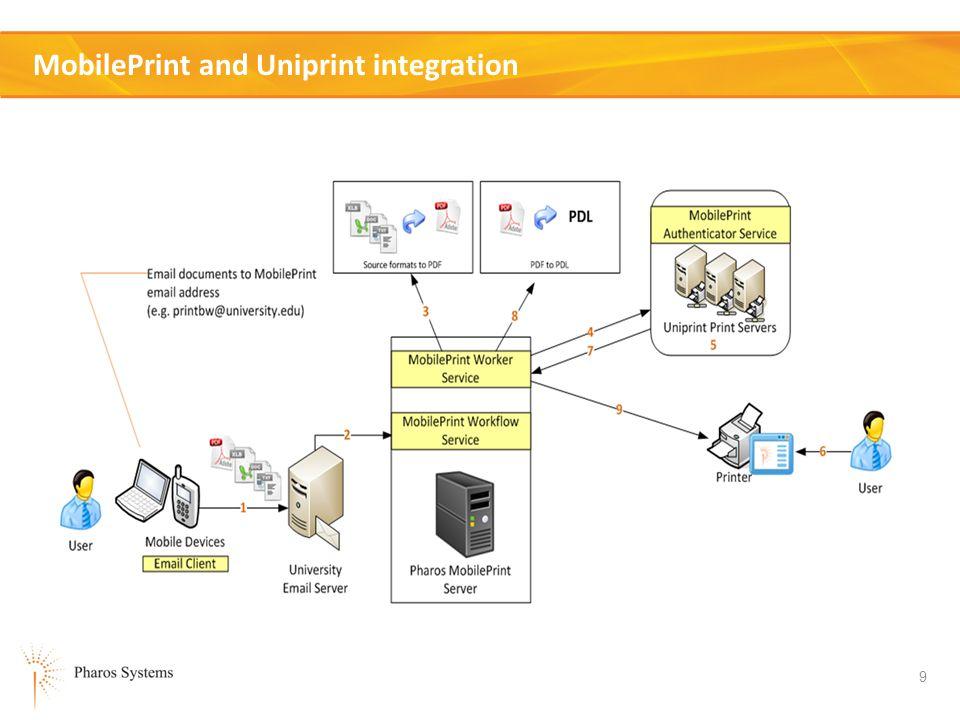 MobilePrint and Uniprint integration