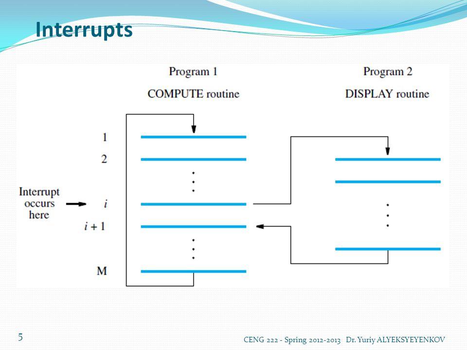 Interrupts CENG 222 - Spring 2012-2013 Dr. Yuriy ALYEKSYEYENKOV
