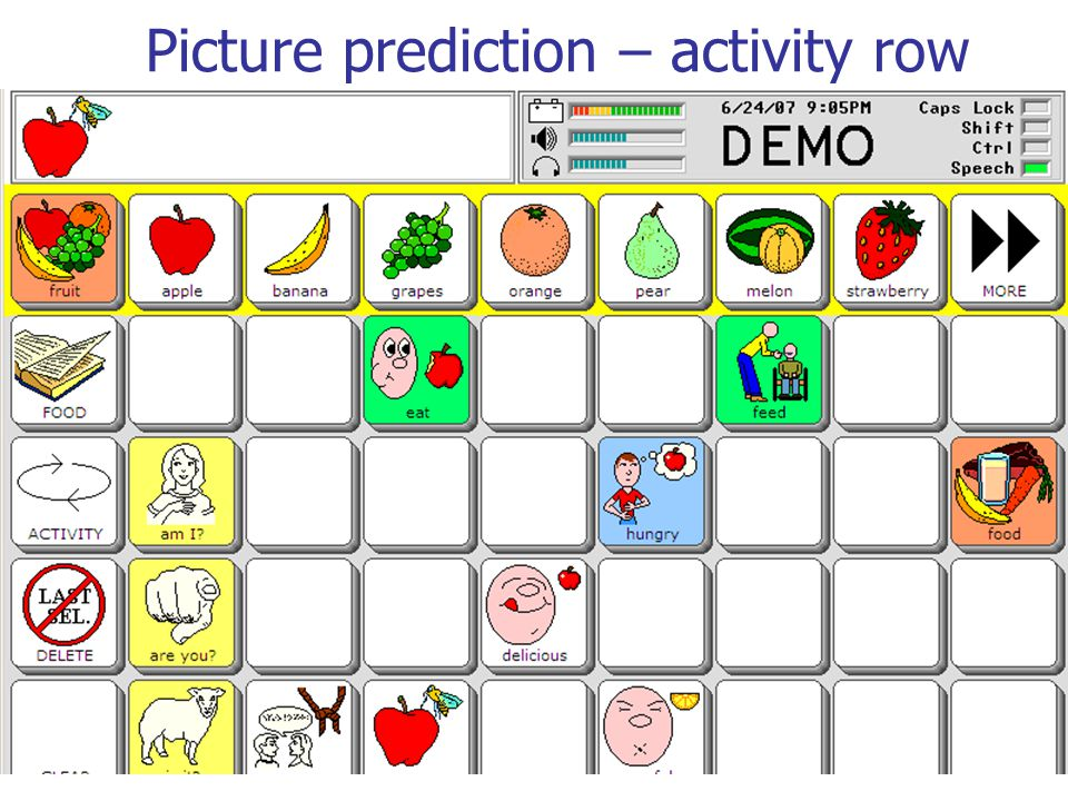 Picture prediction – activity row