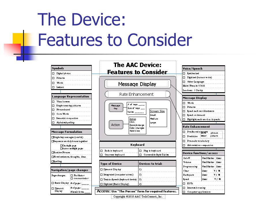 The Device: Features to Consider