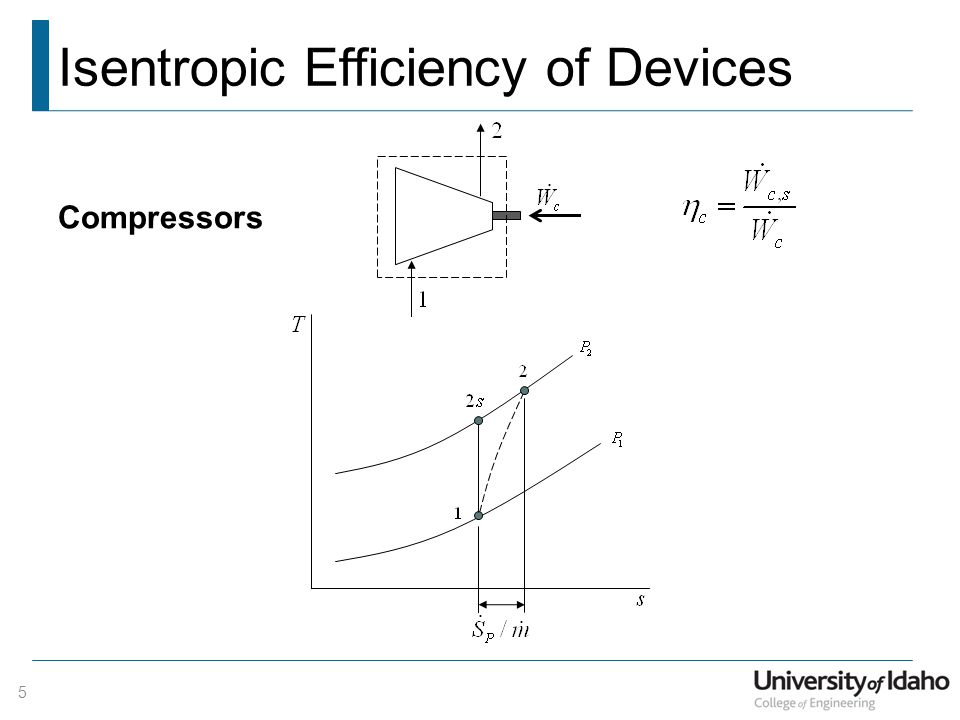 Isentropic Efficiency of Devices