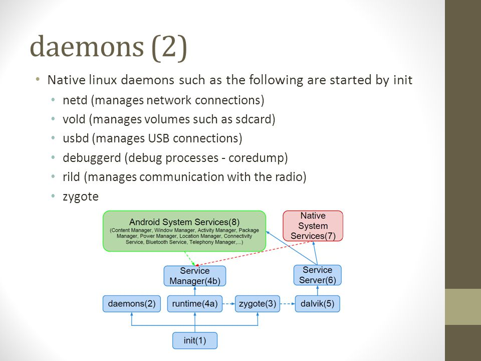 daemons (2) Native linux daemons such as the following are started by init. netd (manages network connections)
