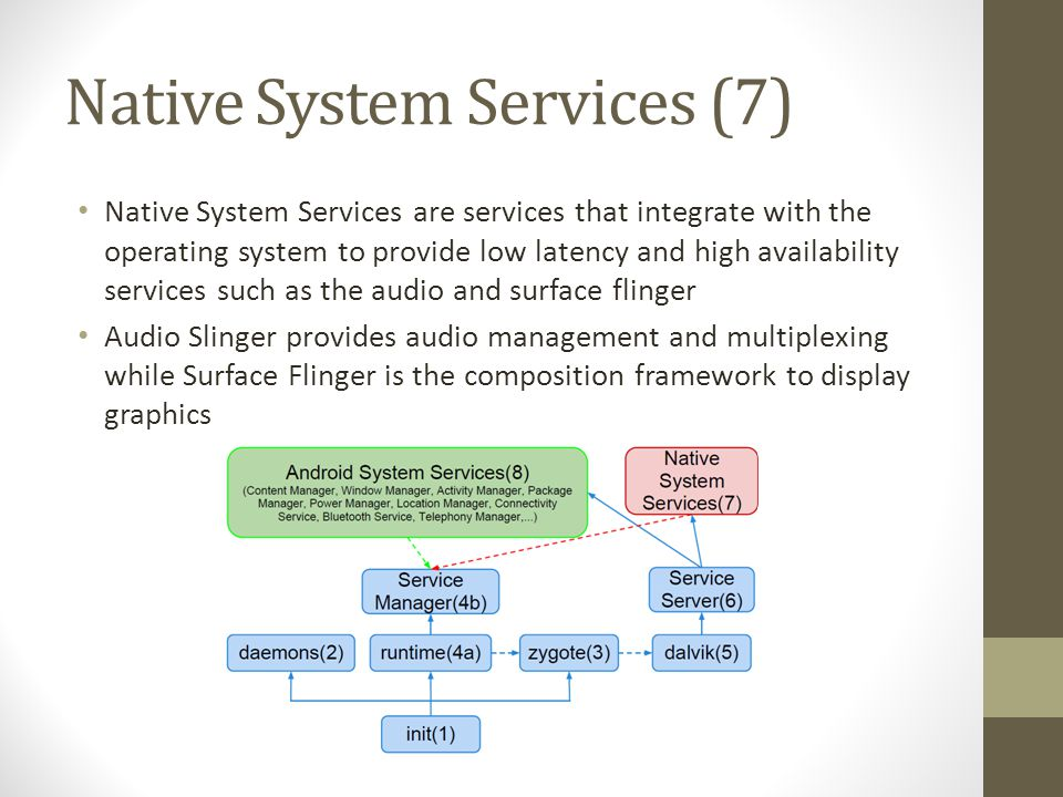 Native System Services (7)