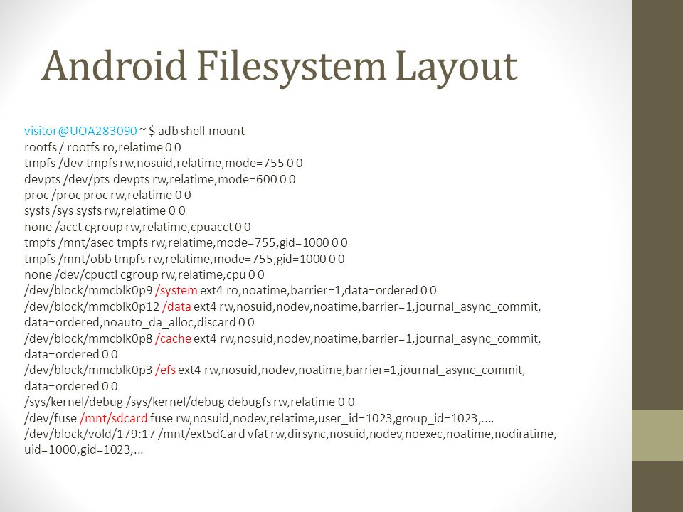 Android Filesystem Layout