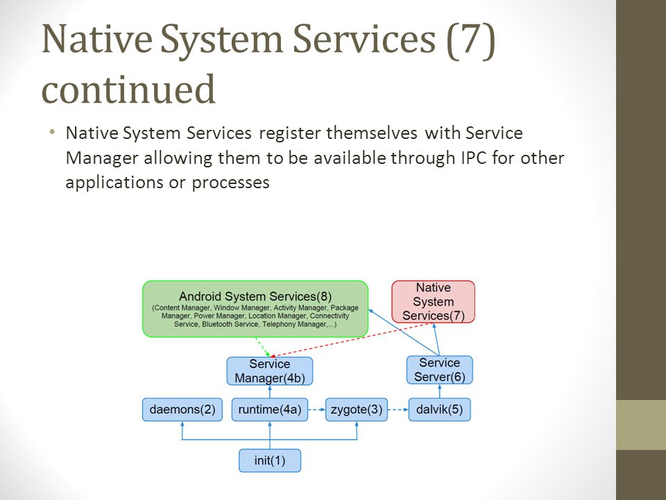 Native System Services (7) continued