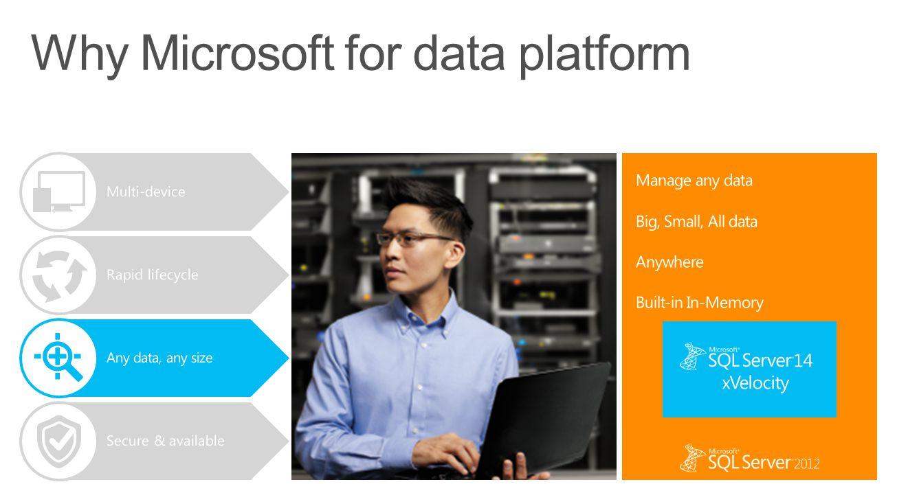 Why Microsoft for data platform