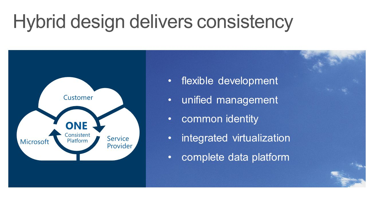Hybrid design delivers consistency