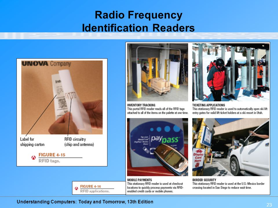 Radio Frequency Identification Readers