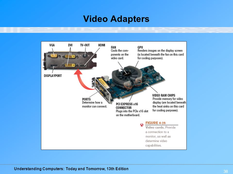 Video Adapters