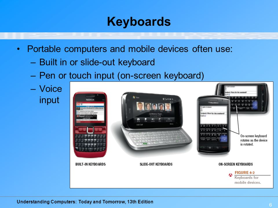 Keyboards Portable computers and mobile devices often use: