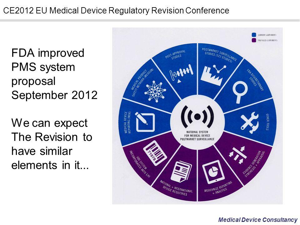 FDA improved PMS system proposal September 2012