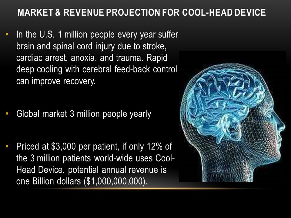 Market & Revenue Projection for Cool-Head Device