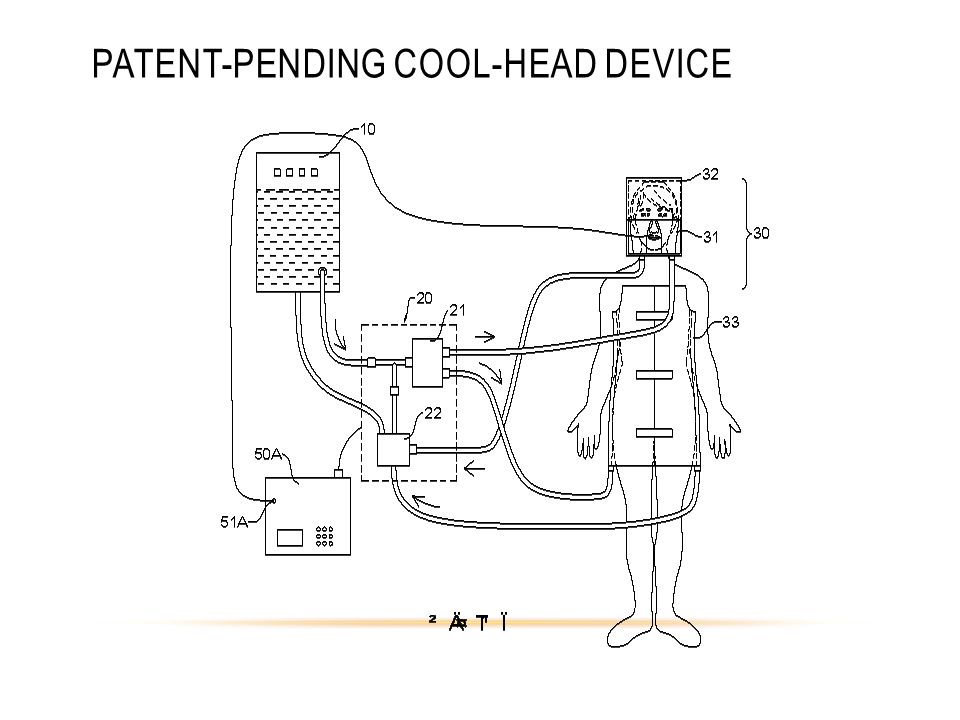 Patent-Pending Cool-Head Device