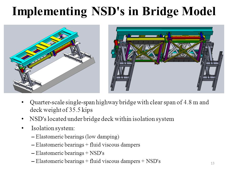 Implementing NSD s in Bridge Model