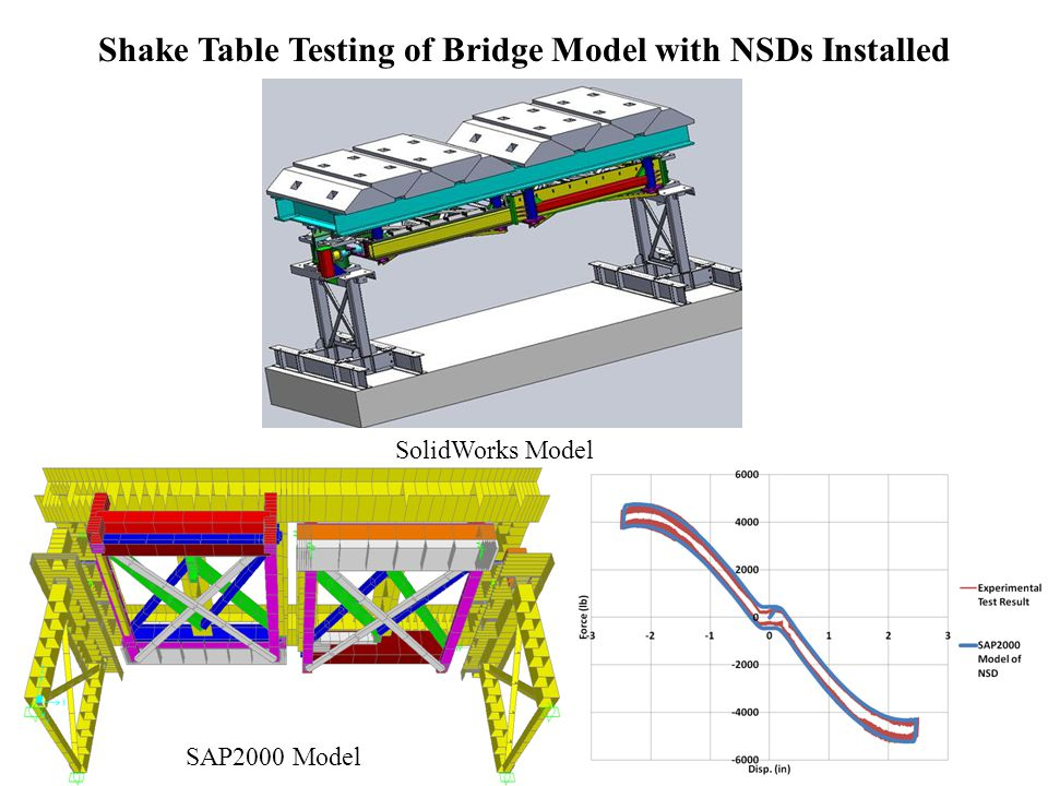 Shake Table Testing of Bridge Model with NSDs Installed