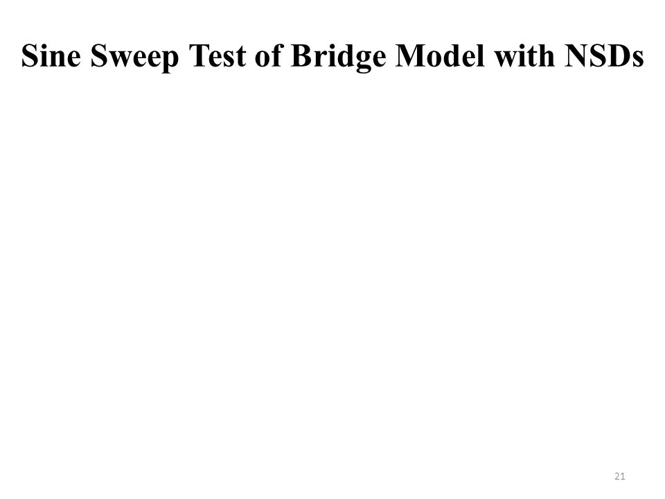 Sine Sweep Test of Bridge Model with NSDs