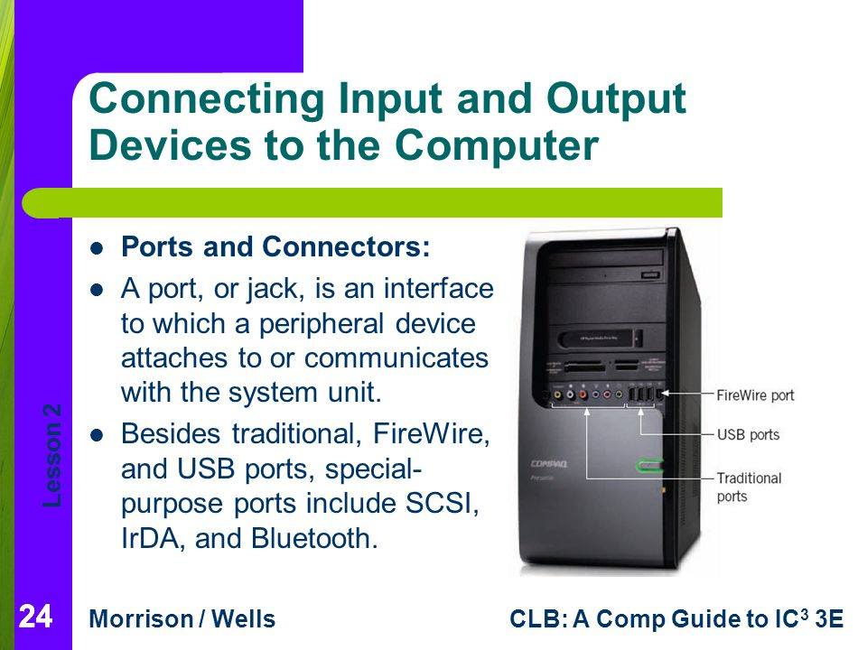 Connecting Input and Output Devices to the Computer