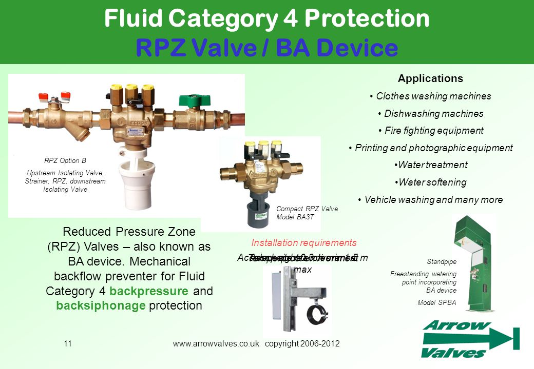 Fluid Category 4 Protection