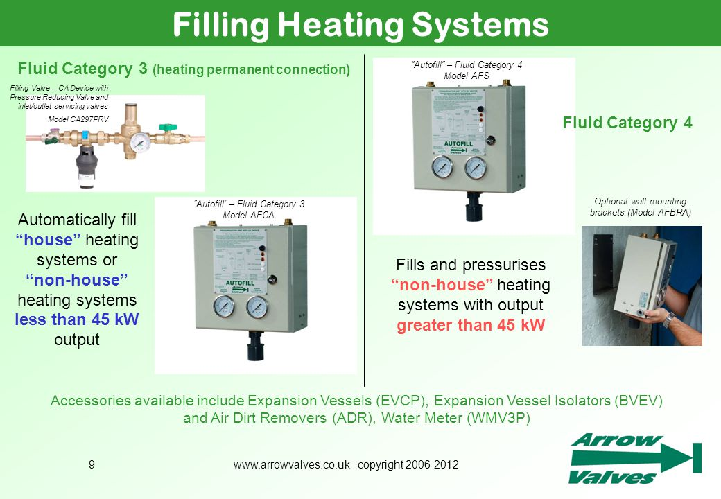 Filling Heating Systems