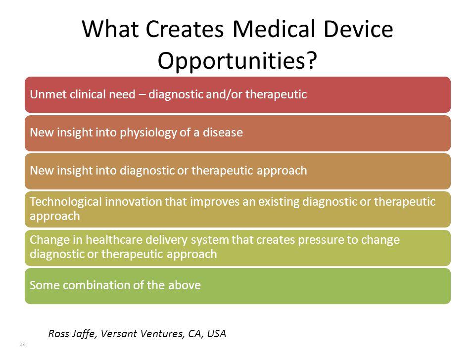 What Creates Medical Device Opportunities