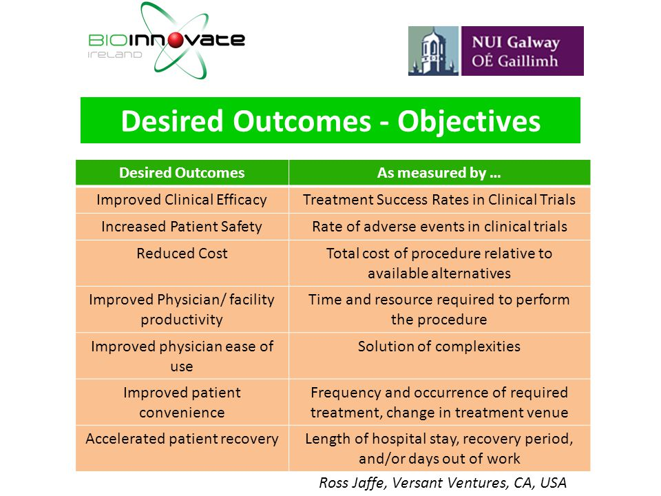 Desired Outcomes - Objectives