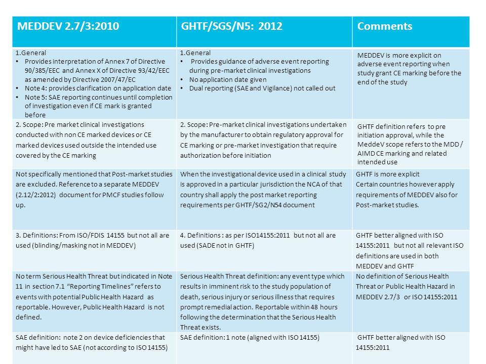 MEDDEV 2.7/3:2010 GHTF/SGS/N5: 2012 Comments 1.General
