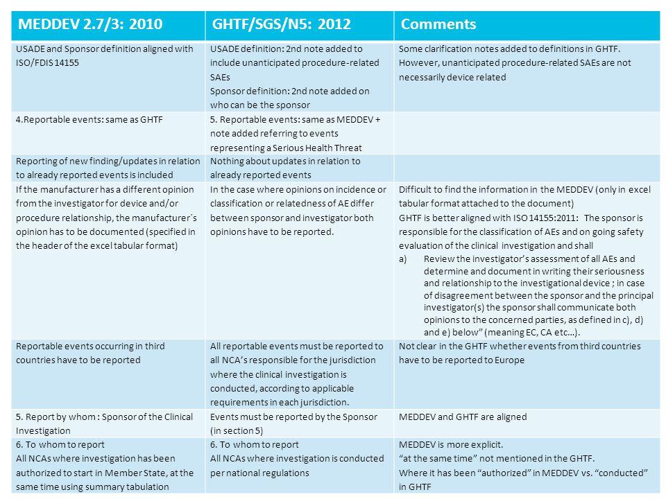 MEDDEV 2.7/3: 2010 GHTF/SGS/N5: 2012 Comments