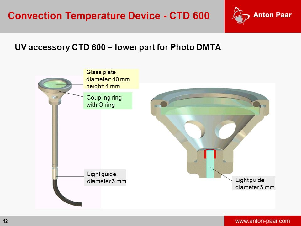 UV accessory CTD 600 – lower part for Photo DMTA