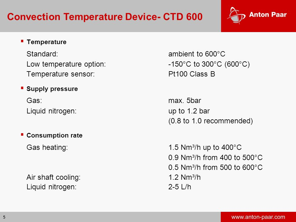 Convection Temperature Device- CTD 600