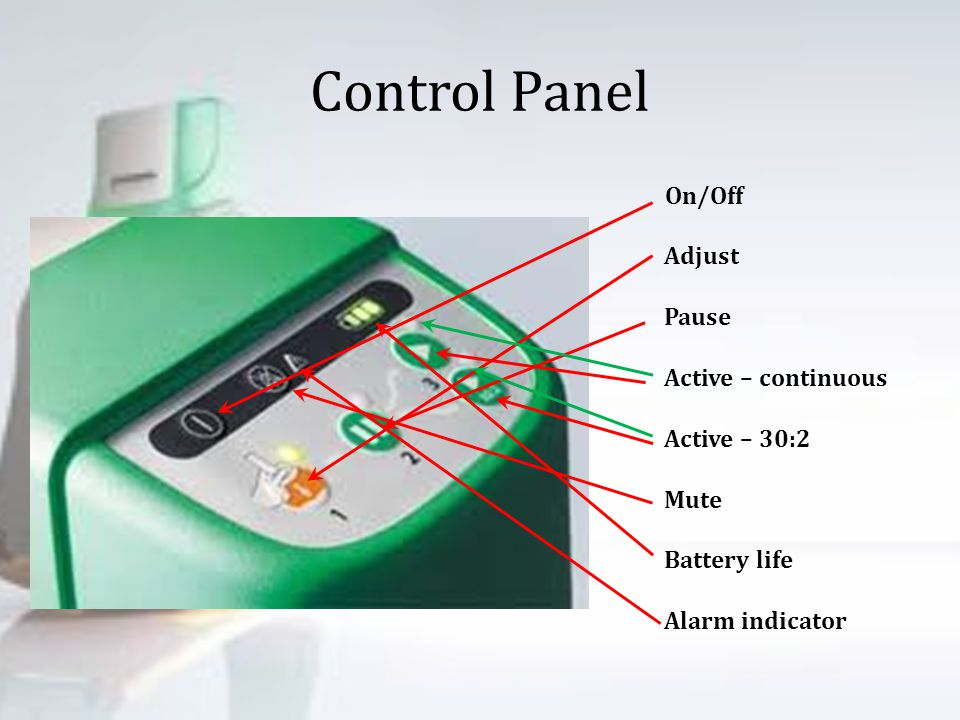Control Panel On/Off Adjust Pause Active – continuous Active – 30:2 Mute Battery life Alarm indicator