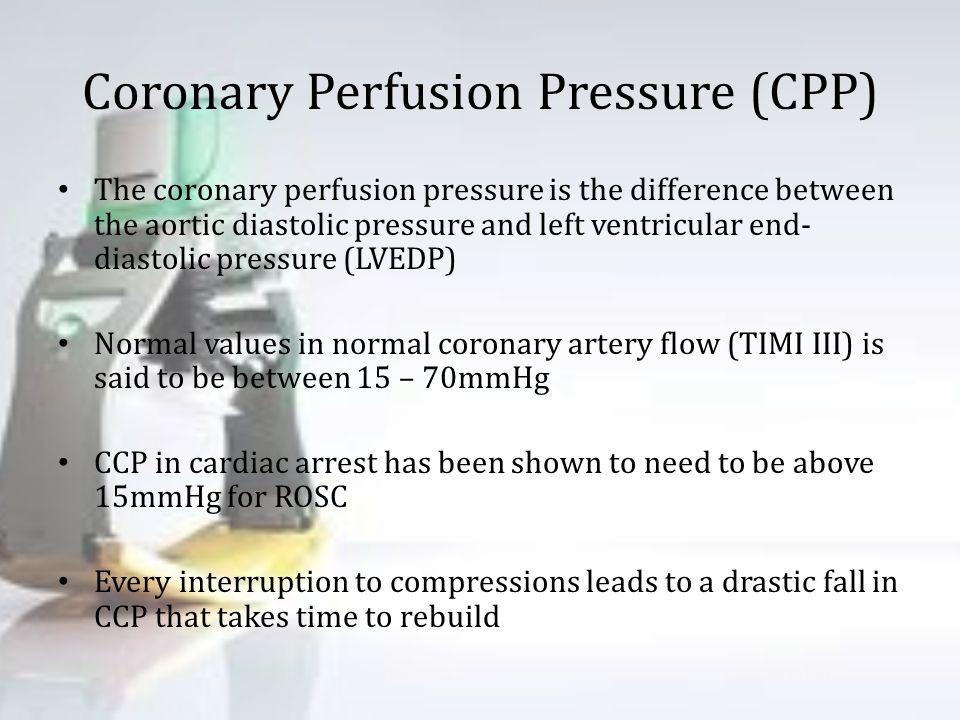 Coronary Perfusion Pressure (CPP)