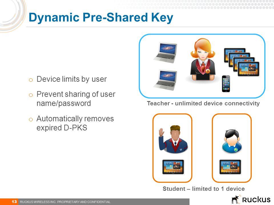 Dynamic Pre-Shared Key