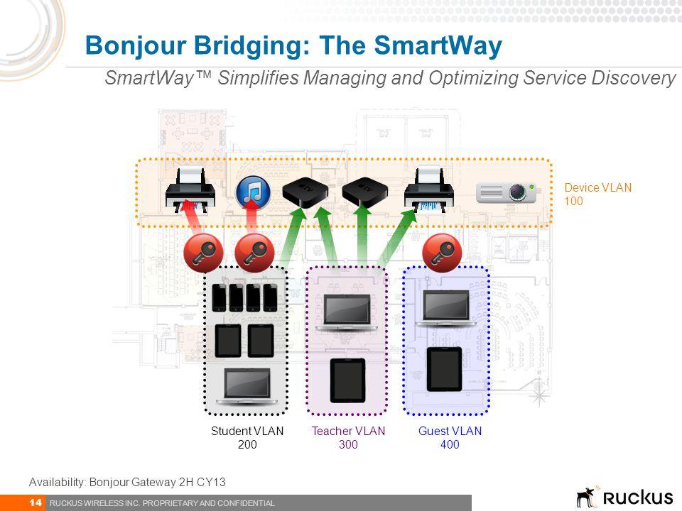 Bonjour Bridging: The SmartWay