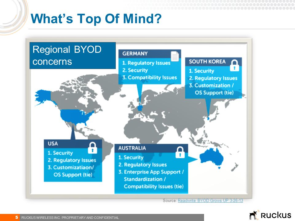 What's Top Of Mind Regional BYOD concerns