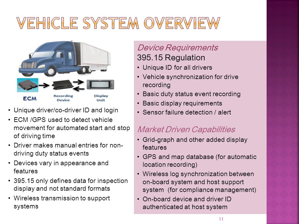 Vehicle System overview